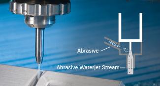 Waterjet-Streams-Abrasive.ashx